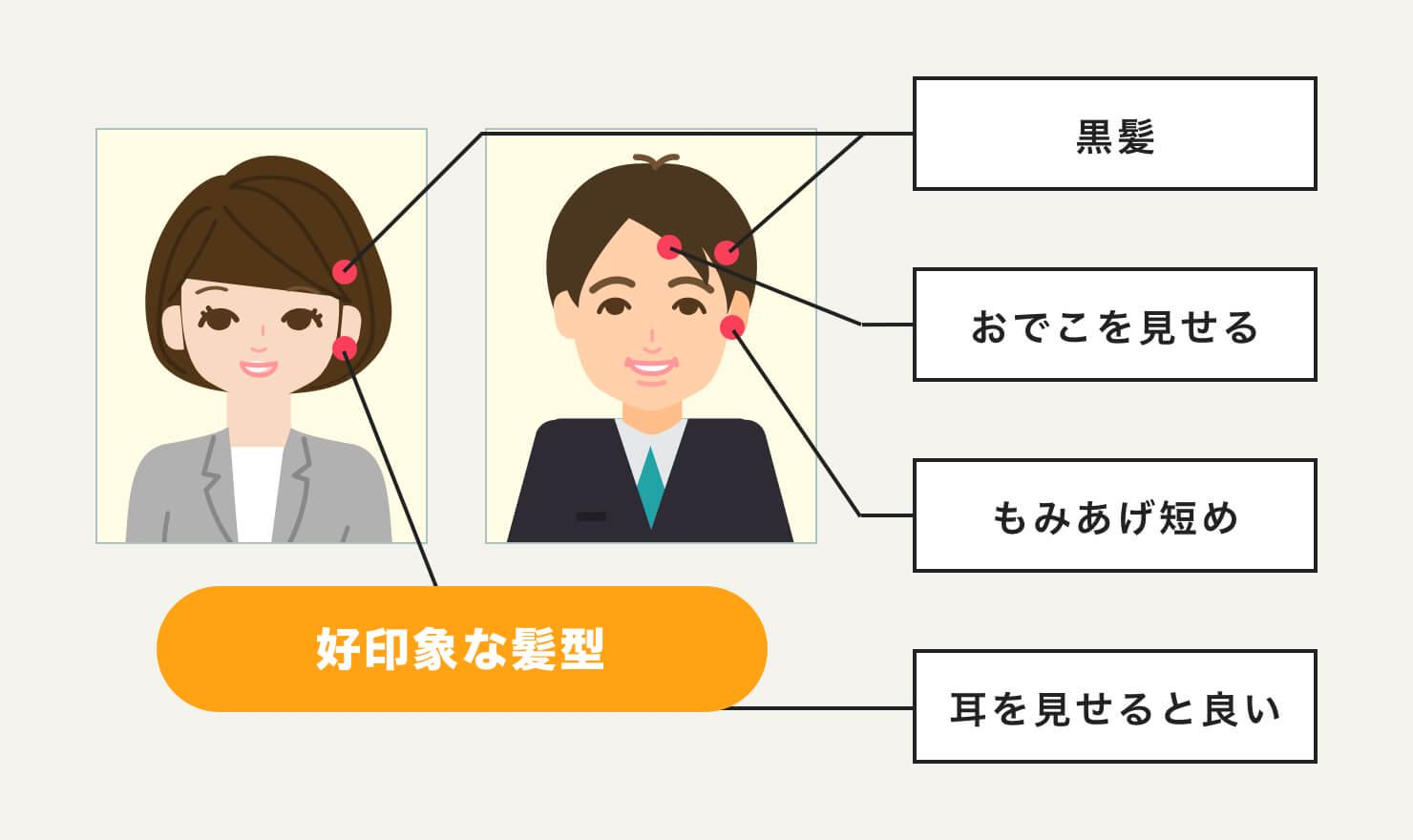 印象の良い面接用の髪型を紹介