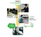 千葉県ヤクルト販売株式会社 柏支社のアルバイト