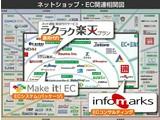 インフォマークス株式会社のアルバイト