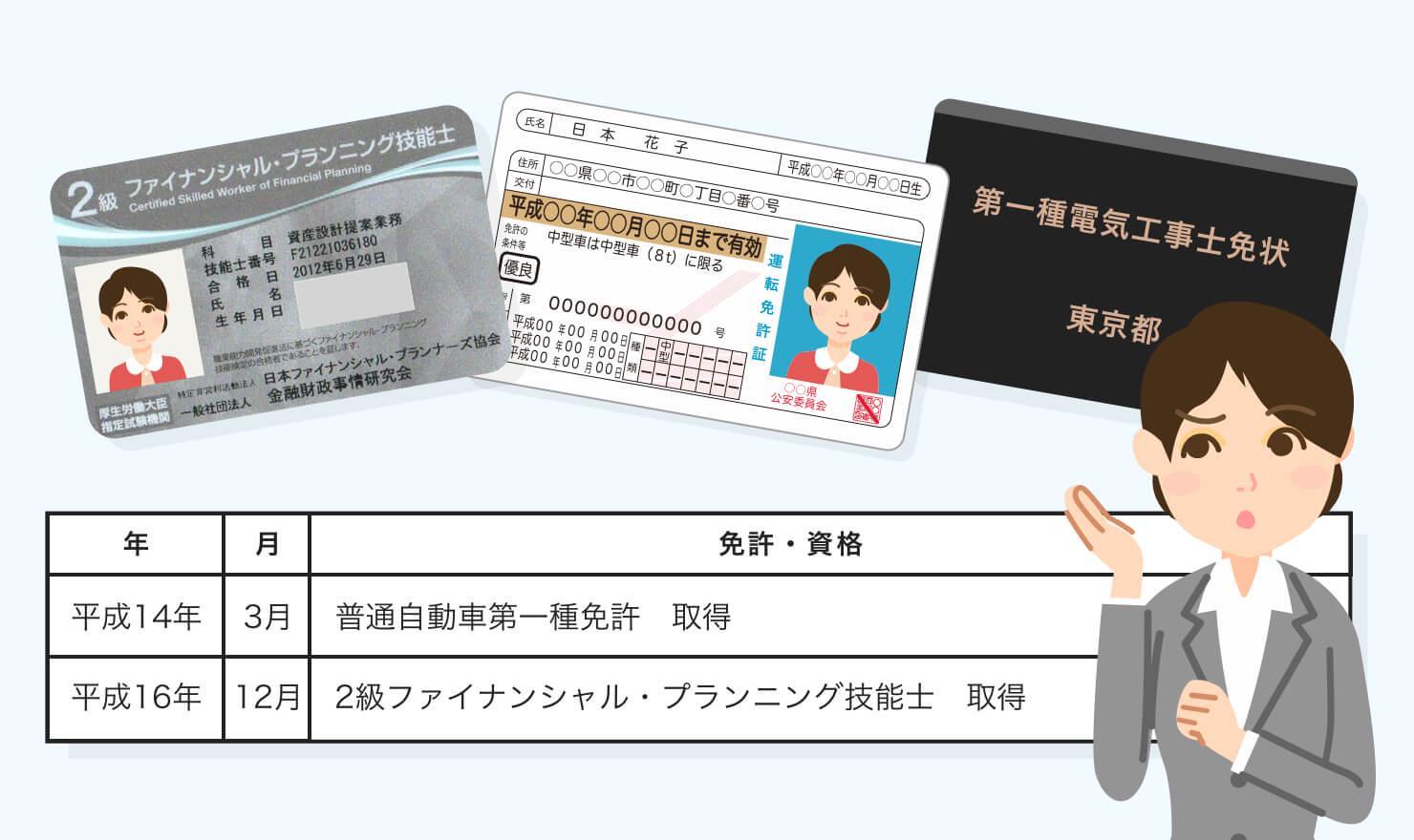 履歴書の免許・資格欄で実力アピール!免許記入の注意点
