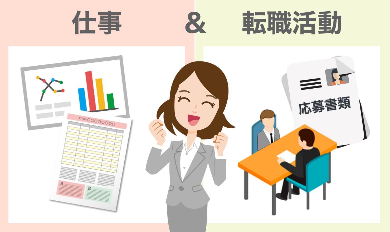 在職中に転職活動をしたい方必見!転職成功のためのコツを紹介