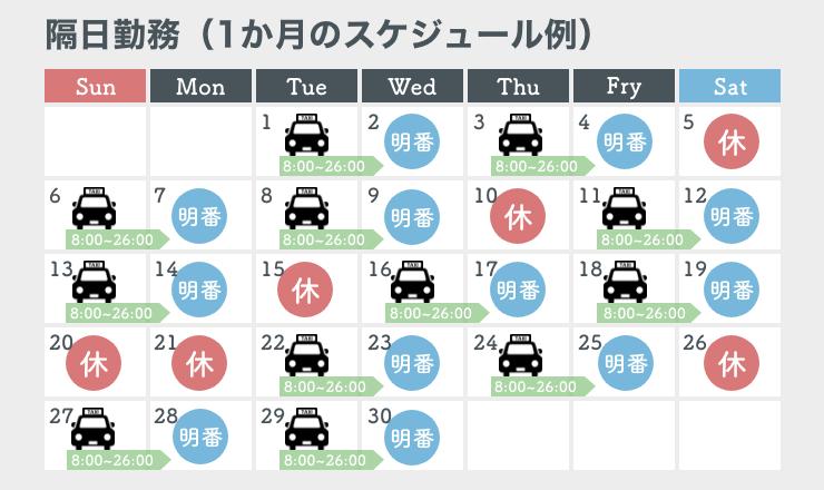1か月のスケジュール