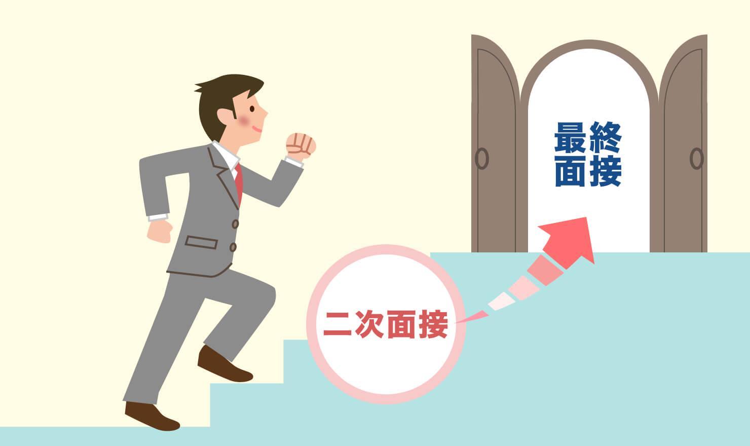 【転職成功の秘訣をご紹介】二次面接完全ガイド