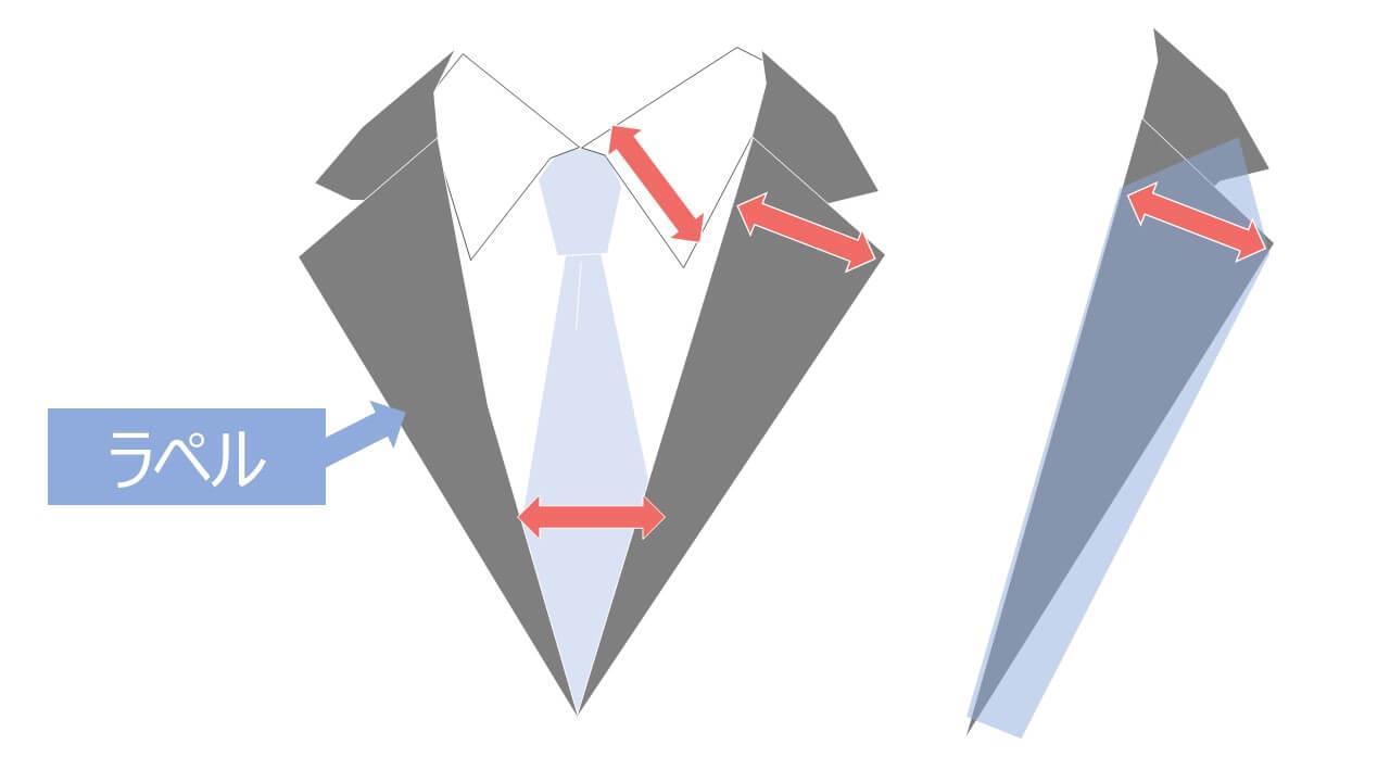 スーツのラペル幅とネクタイ幅の関係