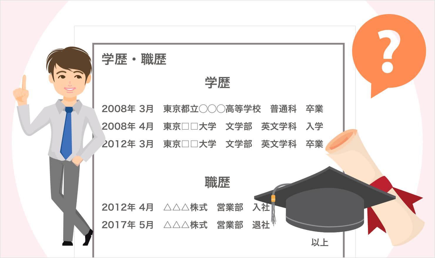 履歴書学歴欄の書き方マニュアル【経歴別の書き方例あり】