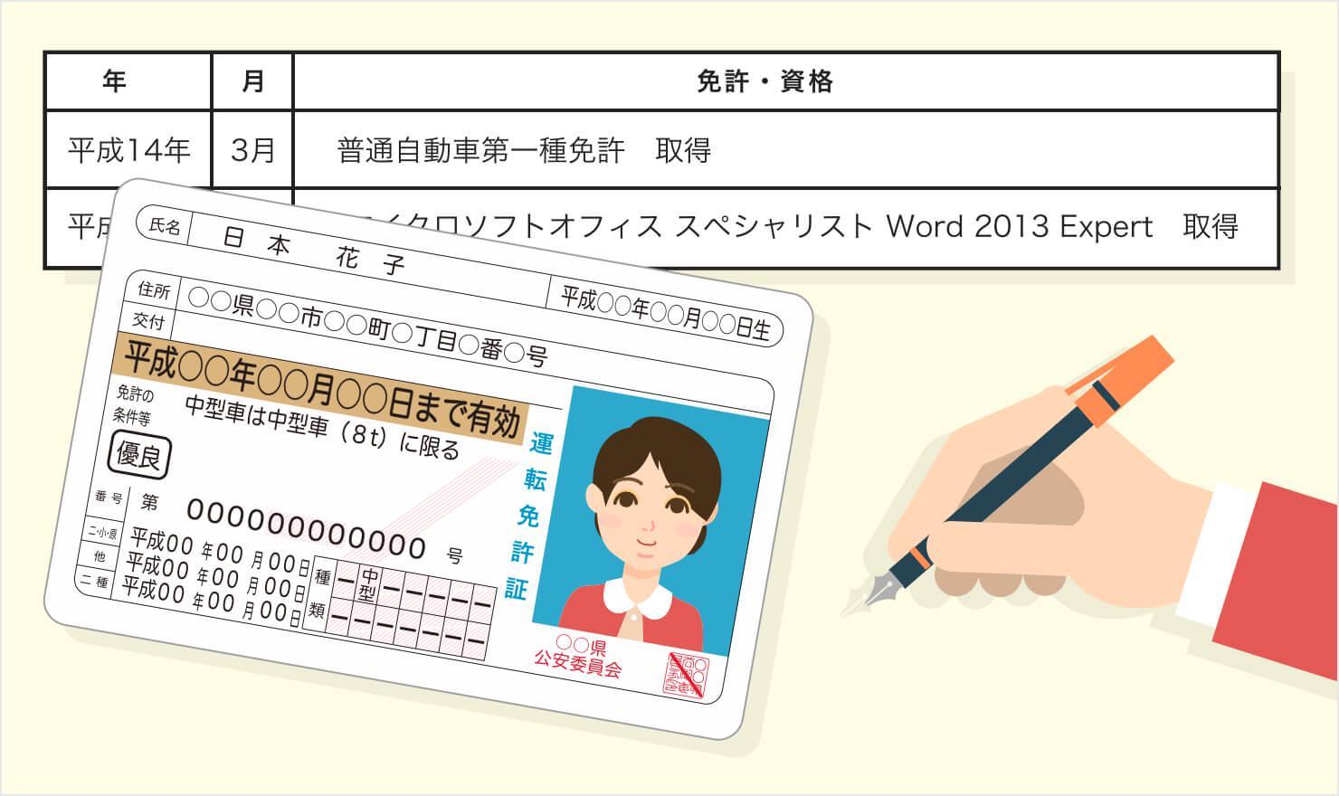 条件がポイント!自動車運転免許を履歴書に記入する方法